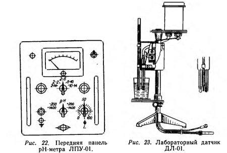 Элементы измерительной схемы