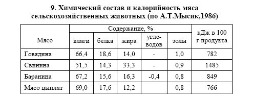 http://agro-archive.ru/uploads/posts/2014-02/1391549906_130.jpg