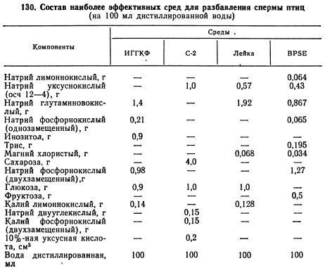 kachestvo-spermi-proizvoditeley