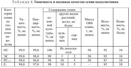 Дт-75 со сцепкой посевная