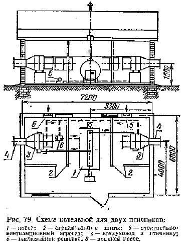 принципиальная схема отопления и вентиляции коровника